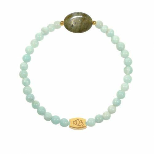 Mas Jewelz Amazonite bracelet with Labradorite oval Gold